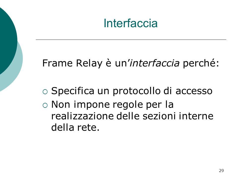 29 Interfaccia Frame Relay è uninterfaccia perché: Specifica un protocollo di accesso Non impone regole per la realizzazione delle sezioni interne della rete.