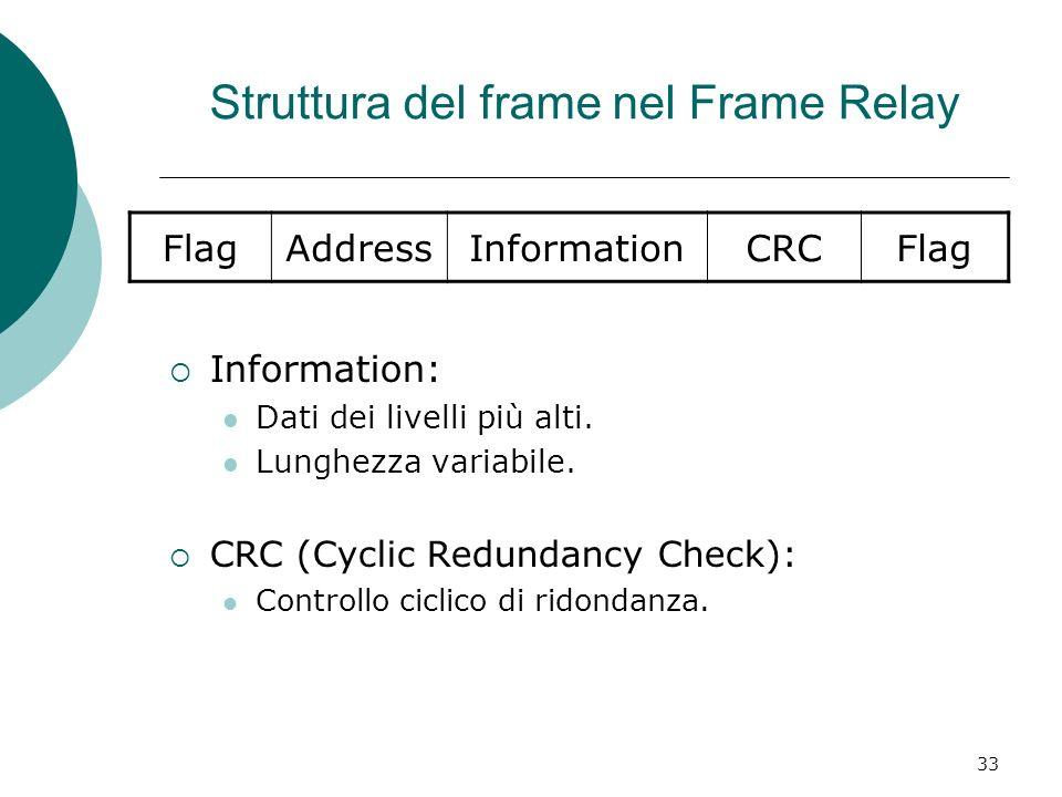 33 Struttura del frame nel Frame Relay Information: Dati dei livelli più alti. Lunghezza variabile. CRC (Cyclic Redundancy Check): Controllo ciclico d