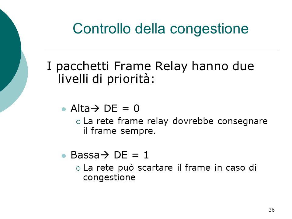 36 Controllo della congestione I pacchetti Frame Relay hanno due livelli di priorità: Alta DE = 0 La rete frame relay dovrebbe consegnare il frame sempre.
