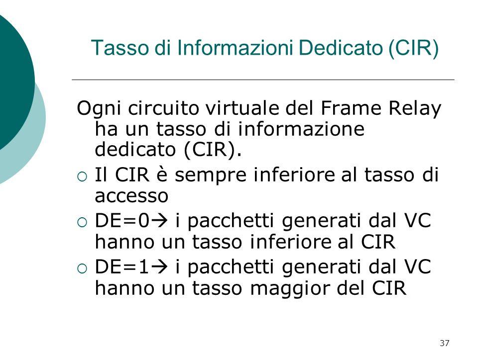 37 Tasso di Informazioni Dedicato (CIR) Ogni circuito virtuale del Frame Relay ha un tasso di informazione dedicato (CIR). Il CIR è sempre inferiore a