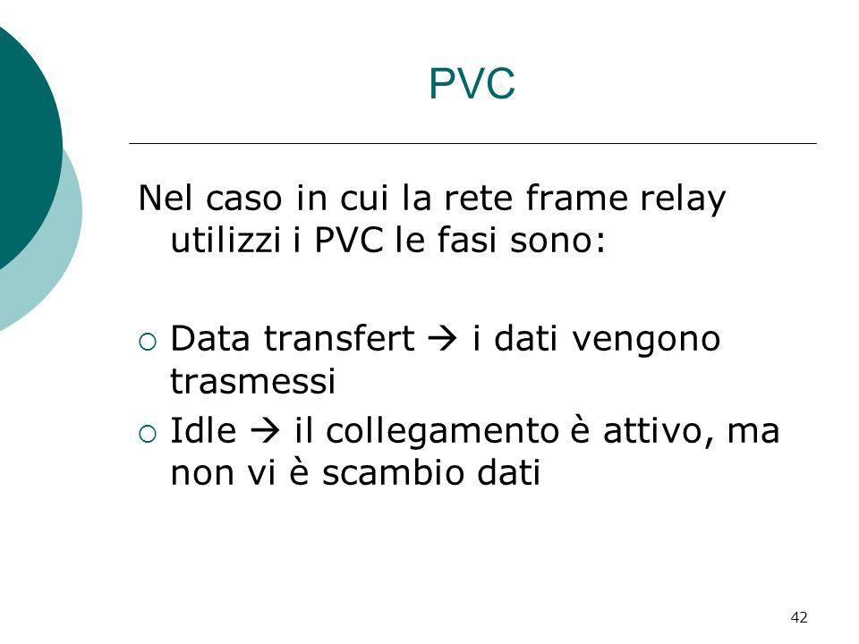 42 PVC Nel caso in cui la rete frame relay utilizzi i PVC le fasi sono: Data transfert i dati vengono trasmessi Idle il collegamento è attivo, ma non