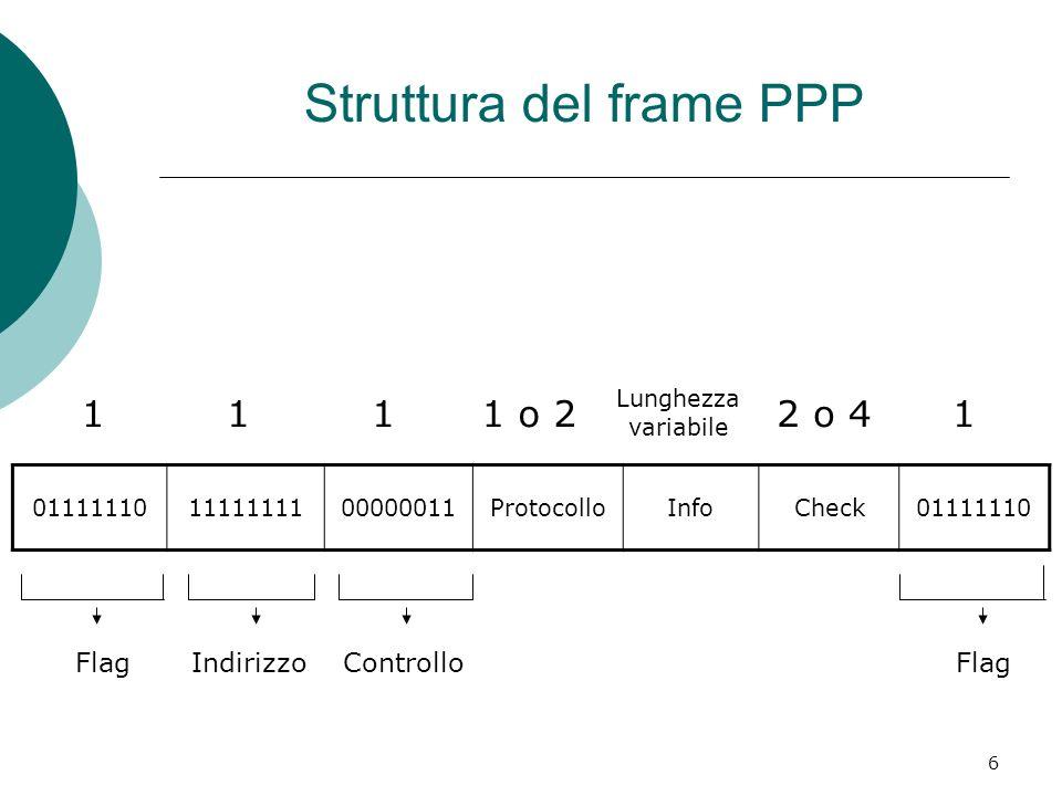 7 Struttura del frame PPP Flag Indica linizio e la fine del frame Indirizzo Lunico valore possibile è 11111111 Controllo Lunico valore possibile è 00000011 FlagIndirizzoControllo ProtocolloInfoCheck Flag