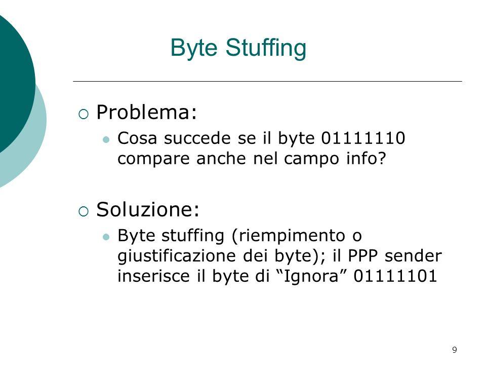 9 Byte Stuffing Problema: Cosa succede se il byte 01111110 compare anche nel campo info? Soluzione: Byte stuffing (riempimento o giustificazione dei b