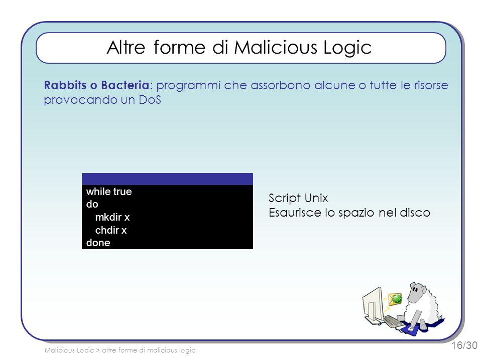 16/30 Altre forme di Malicious Logic Rabbits o Bacteria : programmi che assorbono alcune o tutte le risorse provocando un DoS while true do mkdir x ch