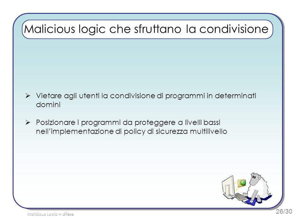 26/30 Malicious logic che sfruttano la condivisione Vietare agli utenti la condivisione di programmi in determinati domini Posizionare i programmi da proteggere a livelli bassi nellimplementazione di policy di sicurezza multilivello Malicious Locic > difese