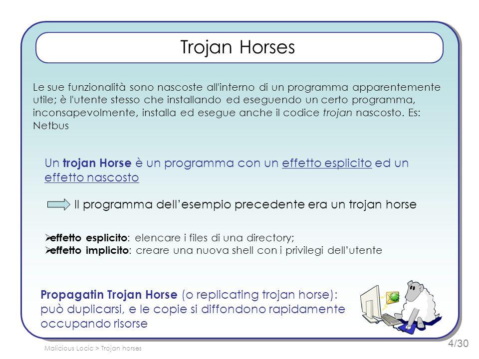 4/30 Trojan Horses Un trojan Horse è un programma con un effetto esplicito ed un effetto nascosto effetto esplicito : elencare i files di una director