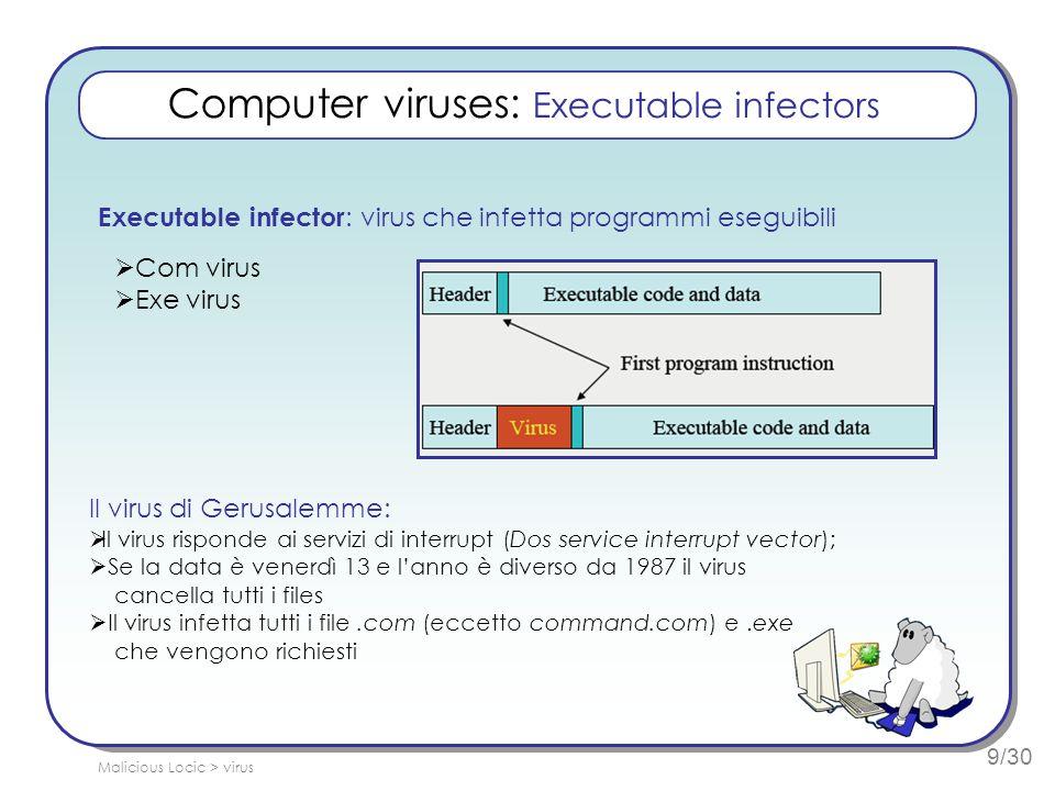 9/30 Computer viruses: Executable infectors Executable infector : virus che infetta programmi eseguibili Com virus Exe virus Il virus di Gerusalemme: