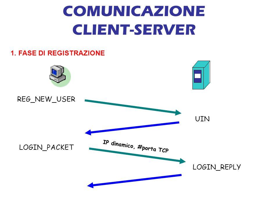 COMUNICAZIONE CLIENT-SERVER 1.