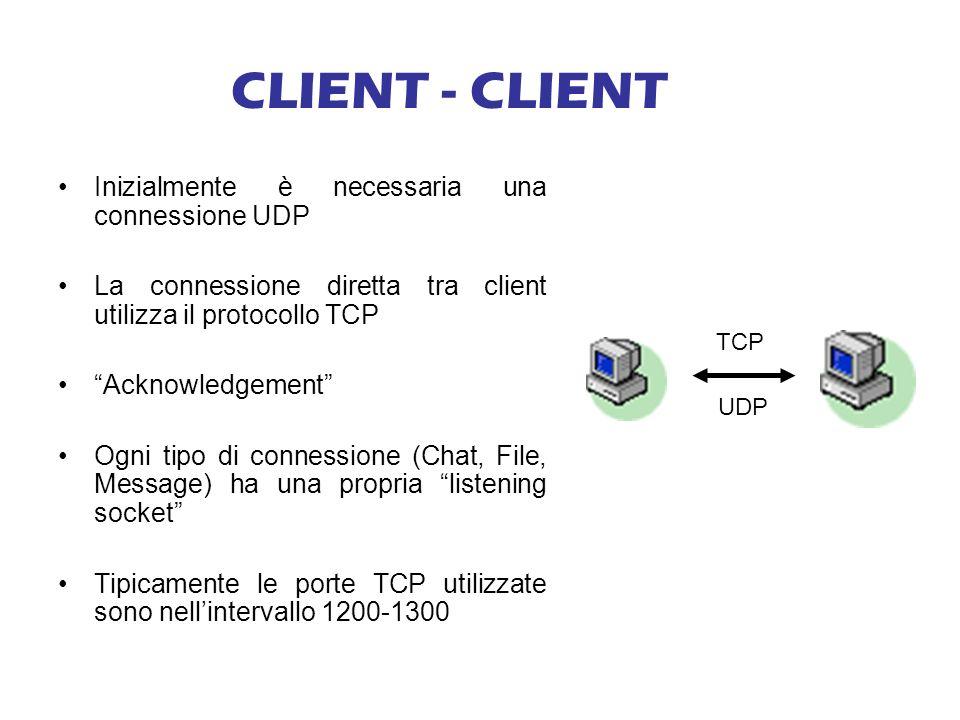 CLIENT - CLIENT Inizialmente è necessaria una connessione UDP La connessione diretta tra client utilizza il protocollo TCP Acknowledgement Ogni tipo di connessione (Chat, File, Message) ha una propria listening socket Tipicamente le porte TCP utilizzate sono nellintervallo 1200-1300 UDP TCP