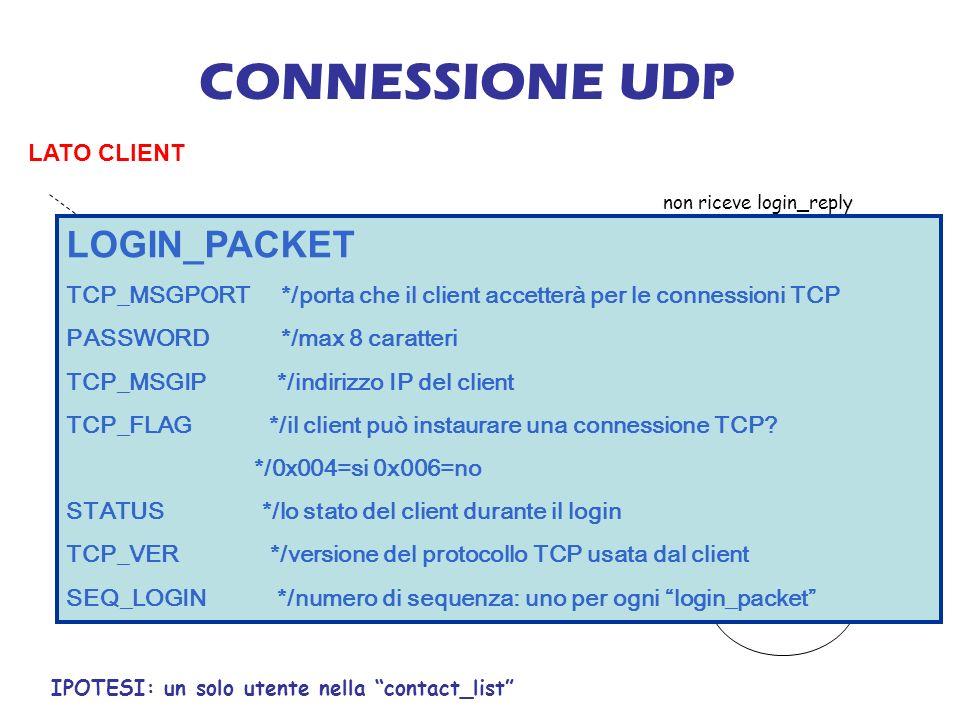 LATO CLIENT Off-line invio login_packet Aspetta login_reply non riceve login_reply invio login_packet riceve login_reply invio ACK On line e aspetta user_on_line no user_on_line && no time-out no user_on_line && time-out invio keep alive Aspetta ACK riceve user_on_line invio ACK Connessione TCP IPOTESI: un solo utente nella contact_list CONNESSIONE UDP LOGIN_PACKET TCP_MSGPORT */porta che il client accetterà per le connessioni TCP PASSWORD */max 8 caratteri TCP_MSGIP */indirizzo IP del client TCP_FLAG */il client può instaurare una connessione TCP.