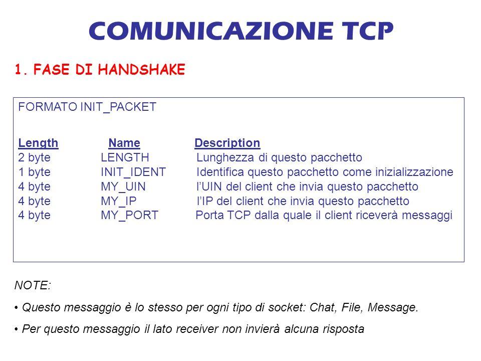 COMUNICAZIONE TCP 1.