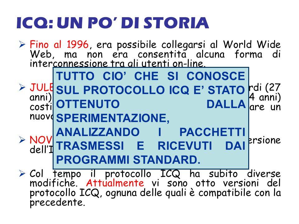 ICQ: UN PO DI STORIA Fino al 1996, era possibile collegarsi al World Wide Web, ma non era consentita alcuna forma di interconnessione tra gli utenti on-line.