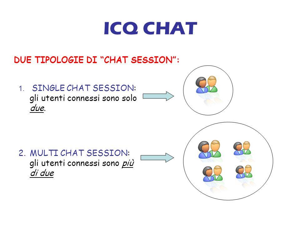 ICQ CHAT DUE TIPOLOGIE DI CHAT SESSION: 1. SINGLE CHAT SESSION: gli utenti connessi sono solo due.