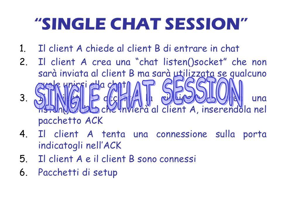 SINGLE CHAT SESSION 1.Il client A chiede al client B di entrare in chat 2.Il client A crea una chat listen()socket che non sarà inviata al client B ma sarà utilizzata se qualcuno vuole unirsi alla chat 3.Il client B accetta la richiesta e crea una listen()socket che invierà al client A, inserendola nel pacchetto ACK 4.Il client A tenta una connessione sulla porta indicatogli nellACK 5.Il client A e il client B sono connessi 6.Pacchetti di setup