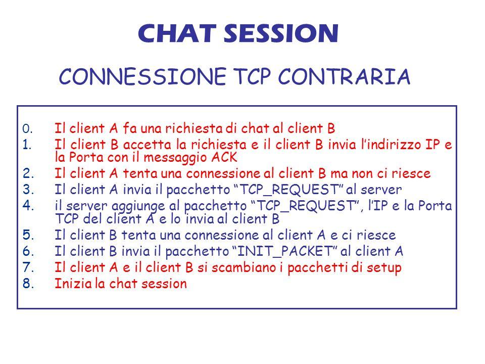 CONNESSIONE TCP CONTRARIA 0.