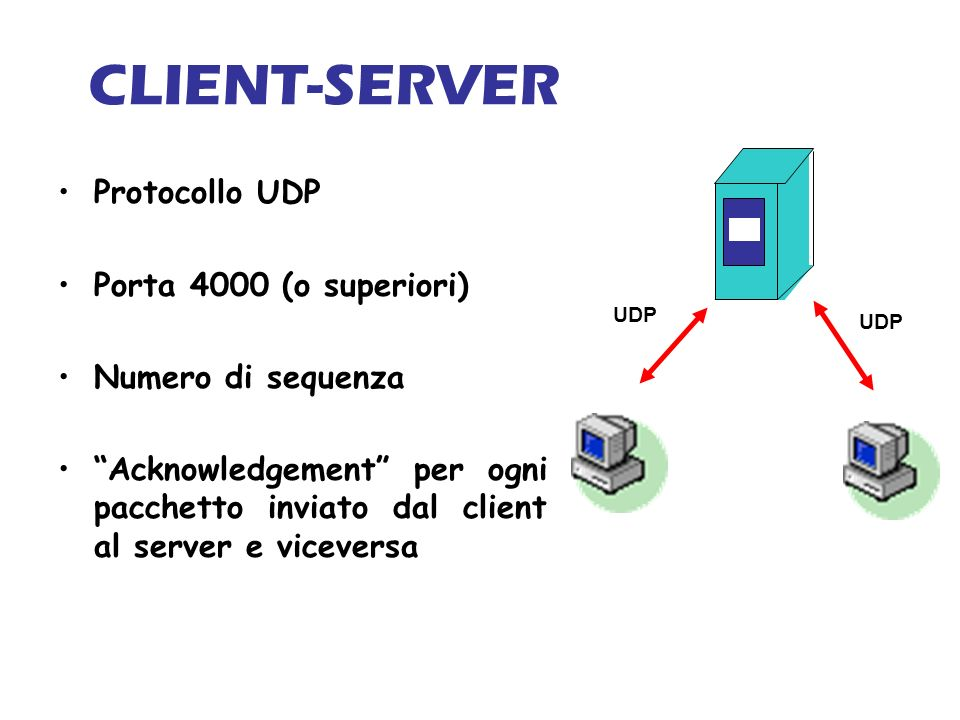 CLIENT-SERVER FORMATO PACCHETTI: HEADER LengthNameDescription 2 byteVERSIONIdentifies the packet as an ICQ packet 4 byteUINThe senders UIN 4 byteSESSION_IDA random number 2 byteCOMMANDCode for service the server should provide 2 byteSEQ_NUM1Start at a random number 2 byteSEQ_NUM2Start at 1 4 byteCHECKCODE variablePARAMETERS0 or more parameters (depending on COMMAND) PACCHETTI INVIATI DAL CLIENT AL SERVER: