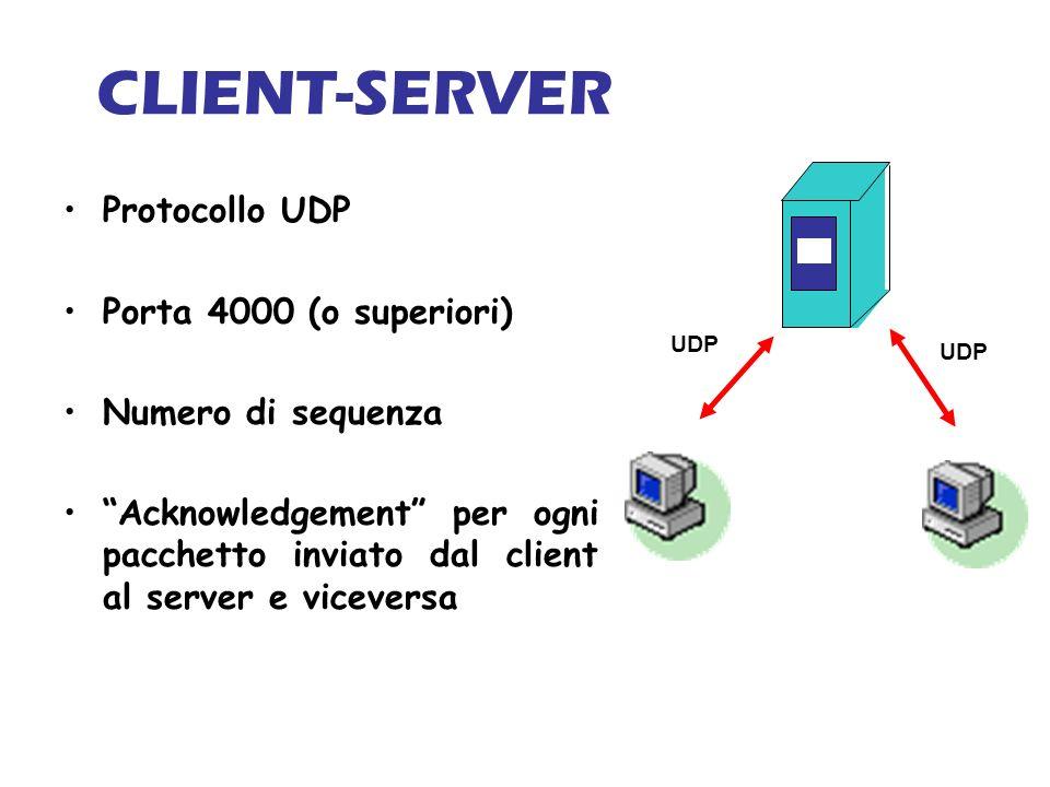 CLIENT-SERVER UDP Protocollo UDP Porta 4000 (o superiori) Numero di sequenza Acknowledgement per ogni pacchetto inviato dal client al server e viceversa