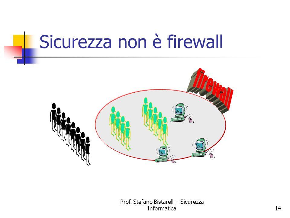 Prof. Stefano Bistarelli - Sicurezza Informatica14 Sicurezza non è firewall
