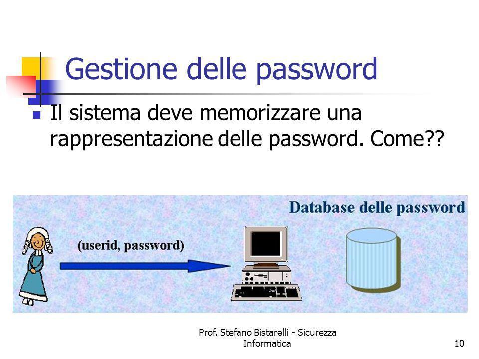 Prof. Stefano Bistarelli - Sicurezza Informatica10 Gestione delle password Il sistema deve memorizzare una rappresentazione delle password. Come??