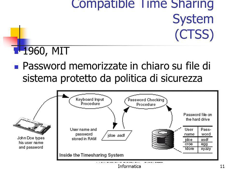 Prof. Stefano Bistarelli - Sicurezza Informatica11 Compatible Time Sharing System (CTSS) 1960, MIT Password memorizzate in chiaro su file di sistema p