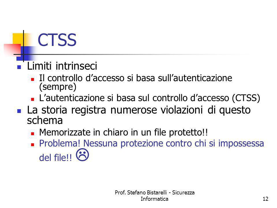 Prof. Stefano Bistarelli - Sicurezza Informatica12 CTSS Limiti intrinseci Il controllo daccesso si basa sullautenticazione (sempre) Lautenticazione si