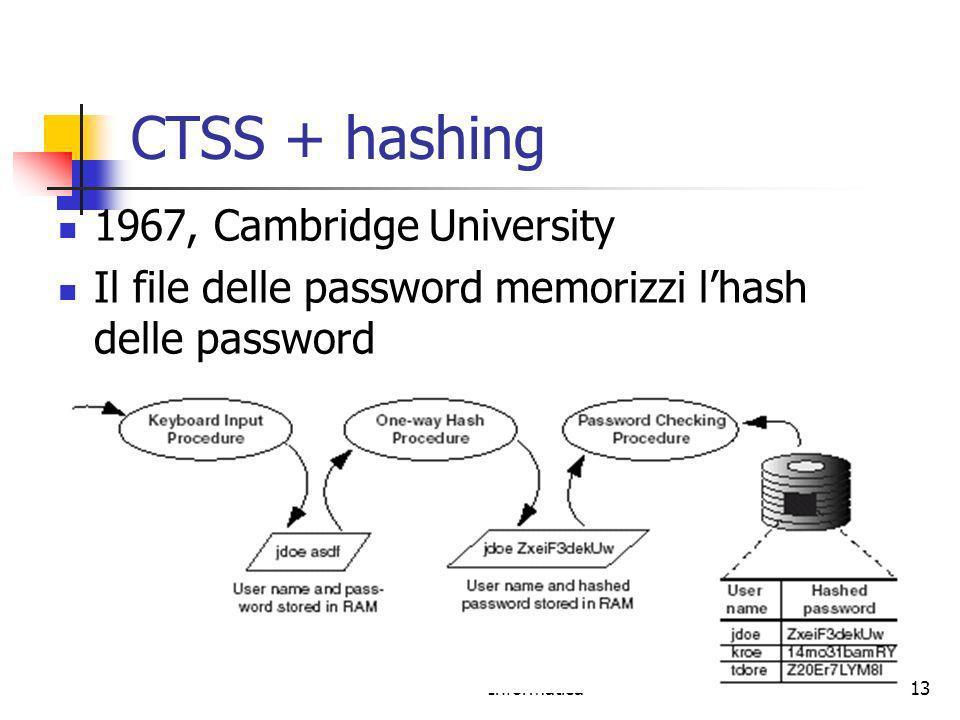 Prof. Stefano Bistarelli - Sicurezza Informatica13 CTSS + hashing 1967, Cambridge University Il file delle password memorizzi lhash delle password