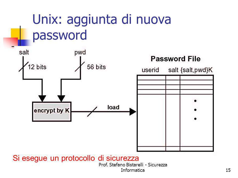 Prof. Stefano Bistarelli - Sicurezza Informatica15 Unix: aggiunta di nuova password Si esegue un protocollo di sicurezza