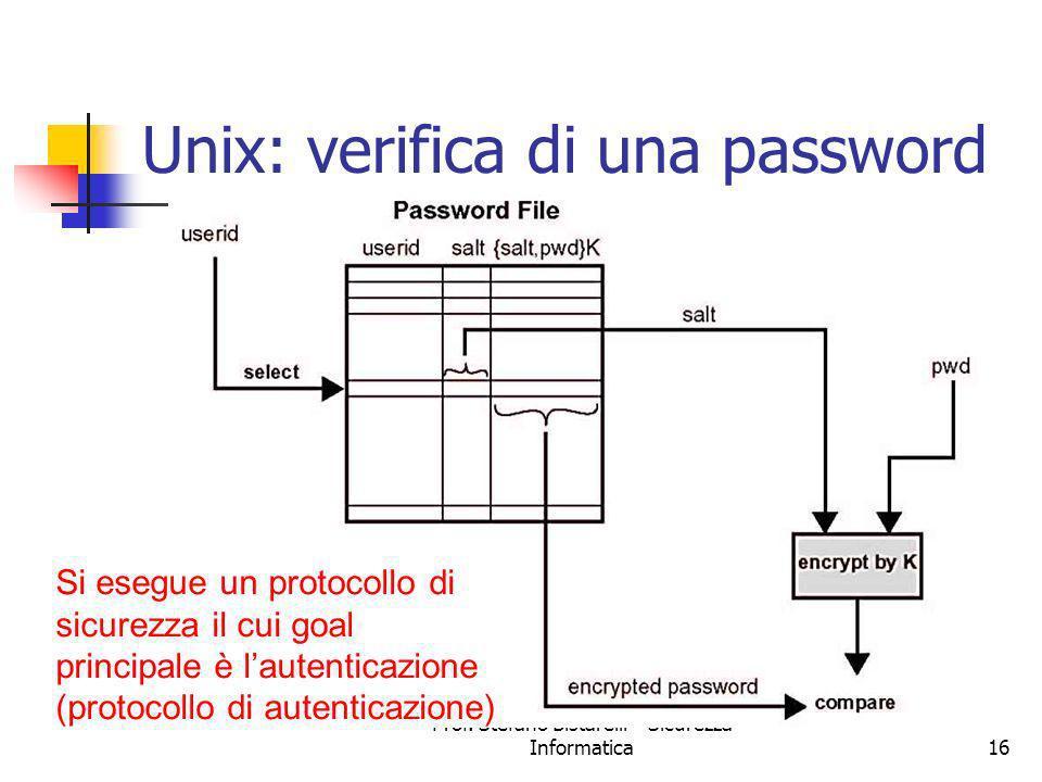 Prof. Stefano Bistarelli - Sicurezza Informatica16 Unix: verifica di una password Si esegue un protocollo di sicurezza il cui goal principale è lauten