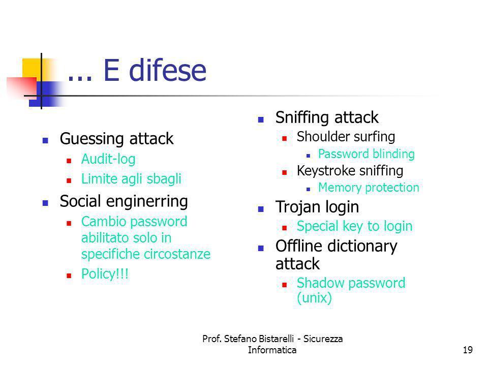 Prof. Stefano Bistarelli - Sicurezza Informatica19... E difese Guessing attack Audit-log Limite agli sbagli Social enginerring Cambio password abilita
