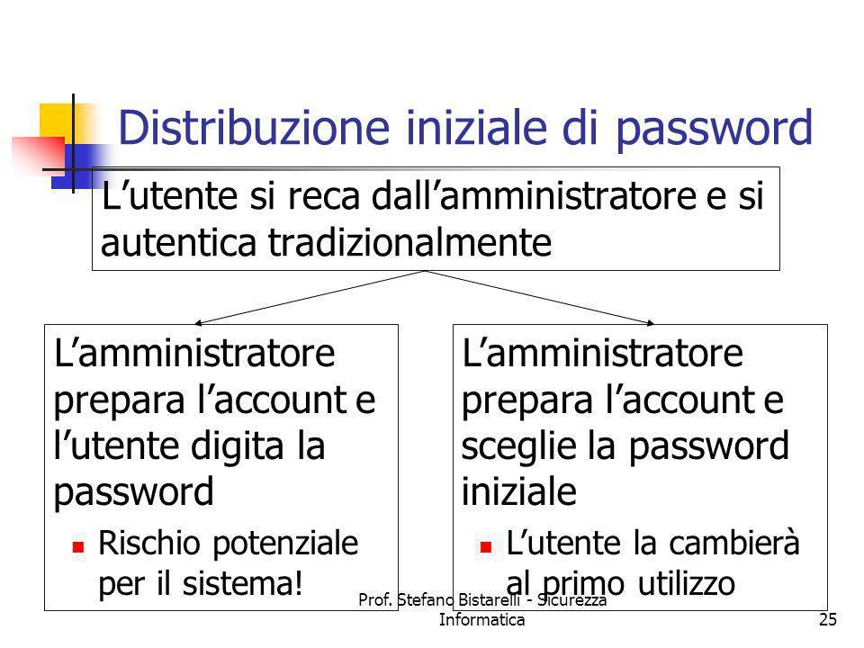 Prof. Stefano Bistarelli - Sicurezza Informatica25 Distribuzione iniziale di password Lutente si reca dallamministratore e si autentica tradizionalmen