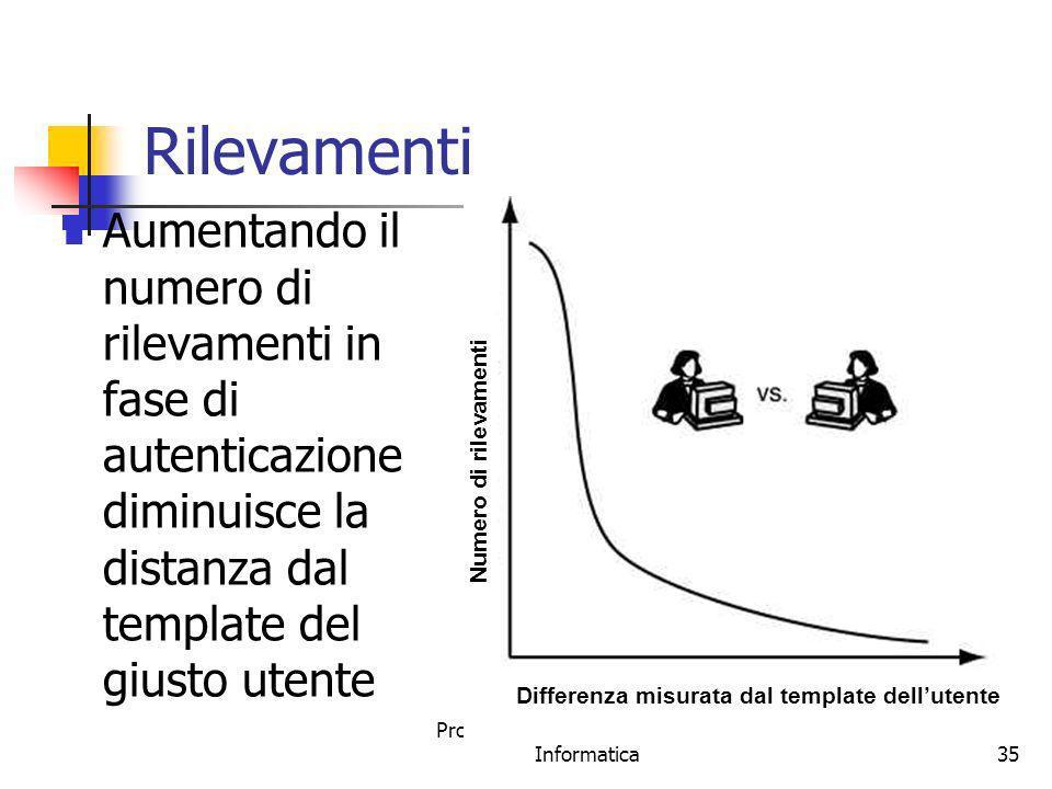 Prof. Stefano Bistarelli - Sicurezza Informatica35 Rilevamenti Aumentando il numero di rilevamenti in fase di autenticazione diminuisce la distanza da