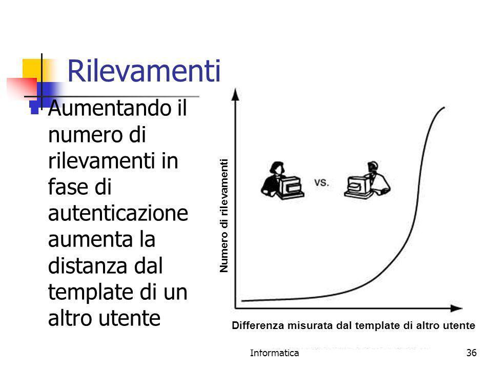 Prof. Stefano Bistarelli - Sicurezza Informatica36 Rilevamenti Aumentando il numero di rilevamenti in fase di autenticazione aumenta la distanza dal t