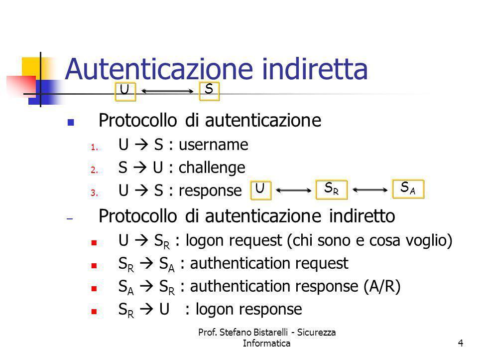 Prof. Stefano Bistarelli - Sicurezza Informatica4 Autenticazione indiretta Protocollo di autenticazione 1. U S : username 2. S U : challenge 3. U S :