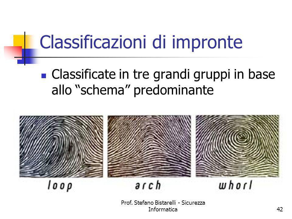 Prof. Stefano Bistarelli - Sicurezza Informatica42 Classificazioni di impronte Classificate in tre grandi gruppi in base allo schema predominante