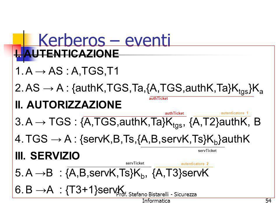Prof. Stefano Bistarelli - Sicurezza Informatica54 Kerberos – eventi I. AUTENTICAZIONE 1.A AS : A,TGS,T1 2.AS A : {authK,TGS,Ta,{A,TGS,authK,Ta}K tgs