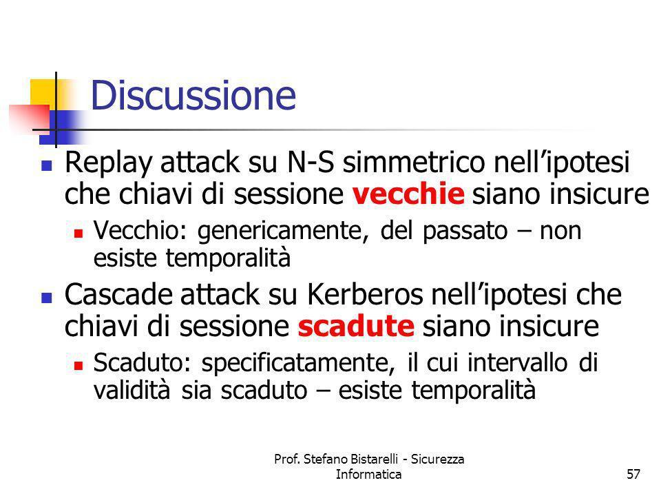 Prof. Stefano Bistarelli - Sicurezza Informatica57 Discussione Replay attack su N-S simmetrico nellipotesi che chiavi di sessione vecchie siano insicu