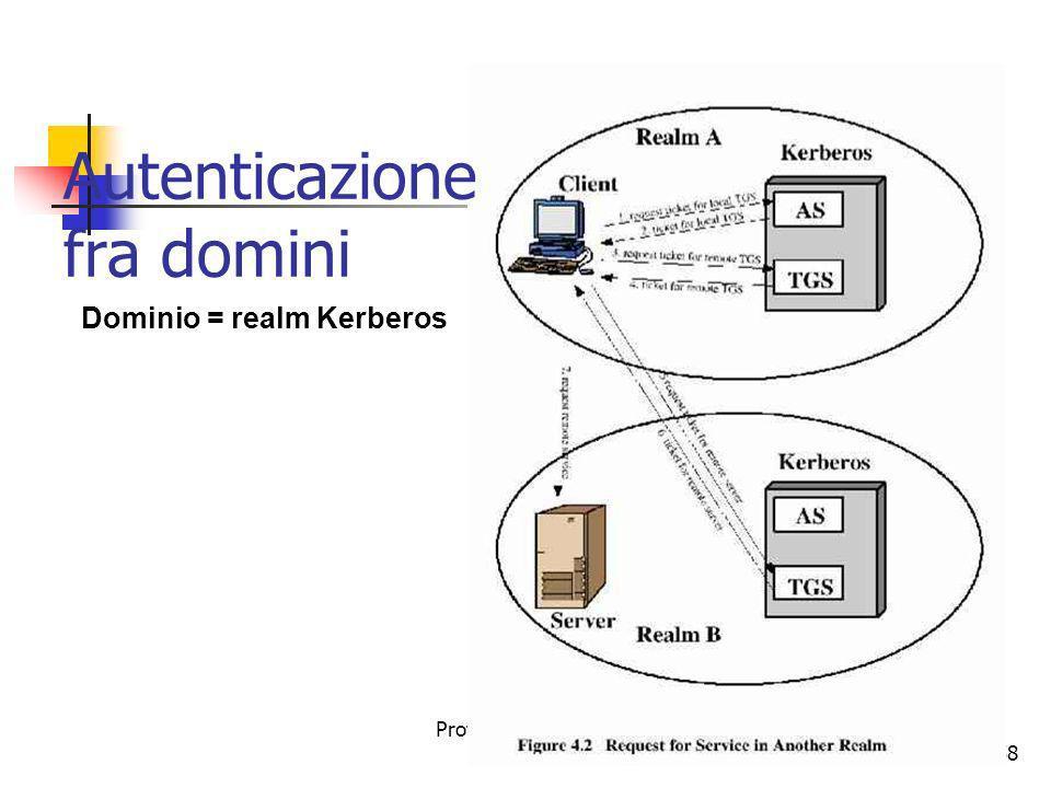 Prof. Stefano Bistarelli - Sicurezza Informatica58 Autenticazione fra domini Dominio = realm Kerberos