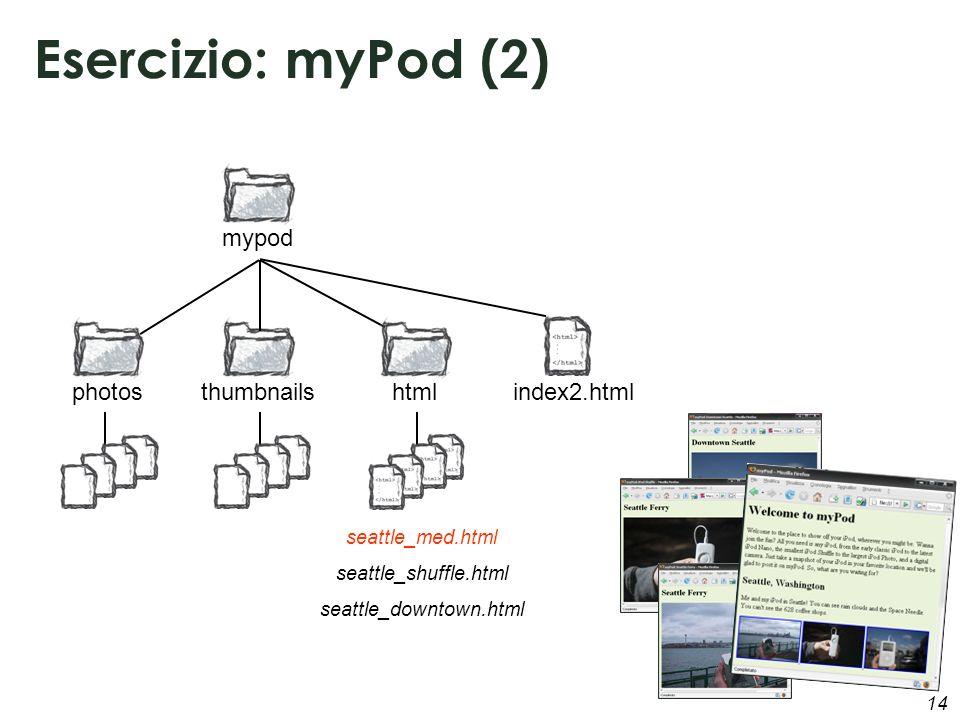 14 Esercizio: myPod (2) photosthumbnailsindex2.html mypod html seattle_med.html seattle_shuffle.html seattle_downtown.html