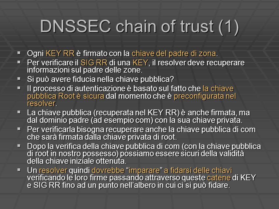 DNSSEC chain of trust (1) Ogni KEY RR è firmato con la chiave del padre di zona.