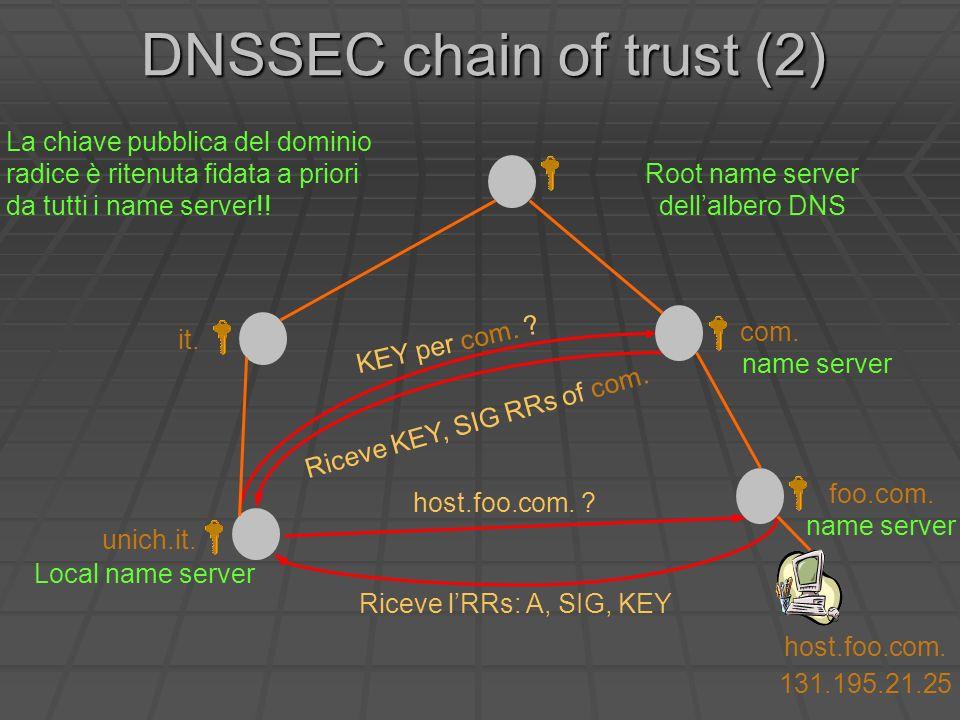 DNSSEC chain of trust (2) host.foo.com. ? Riceve lRRs: A, SIG, KEY KEY per com. ? Riceve KEY, SIG RRs of com. La chiave pubblica del dominio radice è