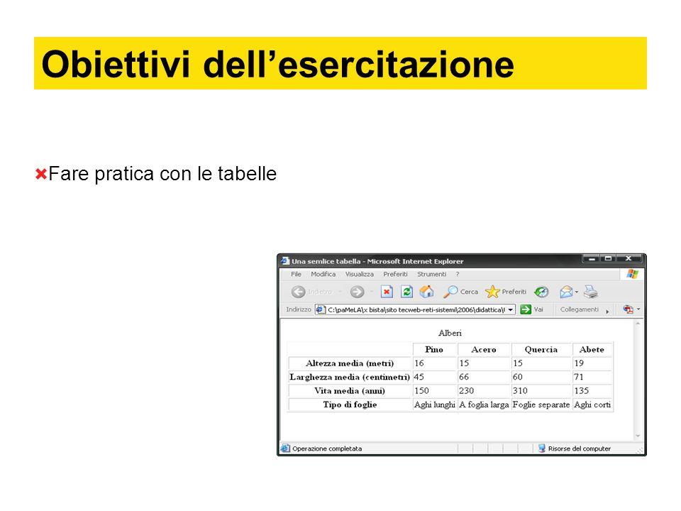 I file da scaricare Andate allindirizzo: http://www.sci.unich.it/~bista/didattica/ tecnologie-web/esercizi/prima_tabella/ I file da scaricare sono: il testo dellesercizio le slide