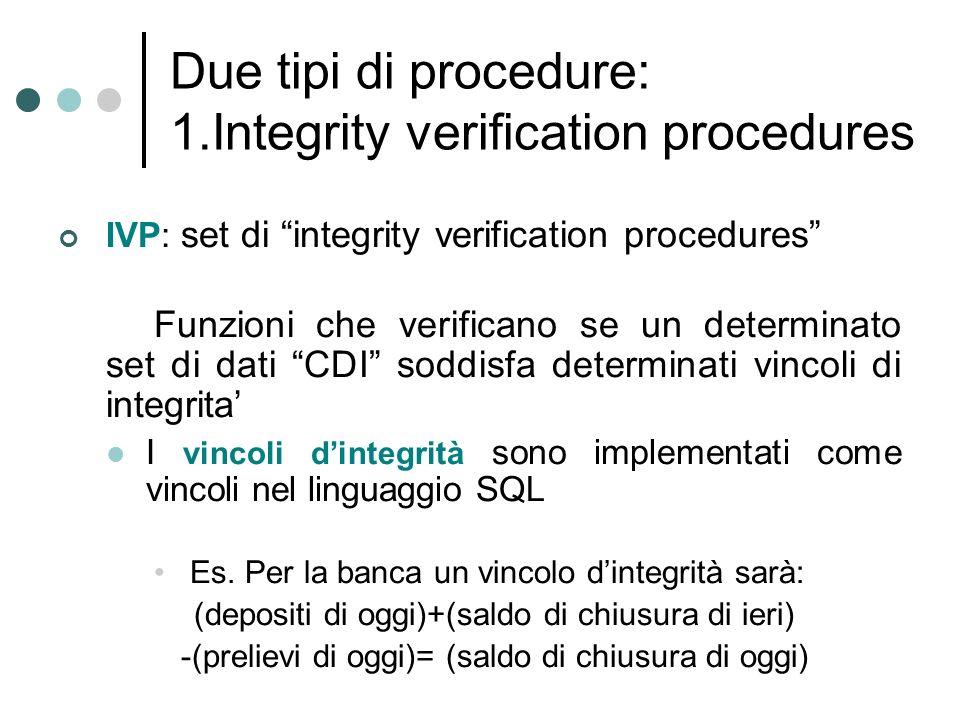 2.Transform procedures TP: set di transform procedures Ogni procedura di trasformazione è una funzione da un set di CDI a un set di CDI.