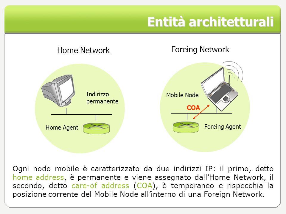 Entità architetturali Home Agent Indirizzo permanente Home Network Foreing Agent Mobile Node Foreing Network Ogni nodo mobile è caratterizzato da due