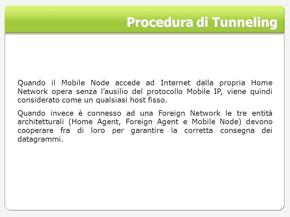 Procedura di Tunneling Quando il Mobile Node accede ad Internet dalla propria Home Network opera senza l ausilio del protocollo Mobile IP, viene quind