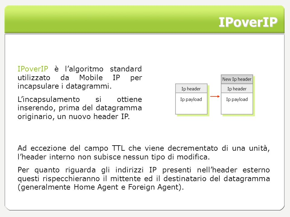 IPoverIP Ip header Ip payload Ip header Ip payload New Ip header IPoverIP è lalgoritmo standard utilizzato da Mobile IP per incapsulare i datagrammi.