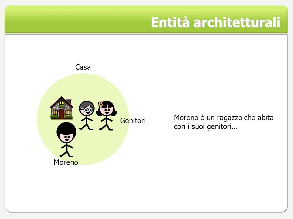 Entità architetturali Casa Moreno Genitori Moreno è un ragazzo che abita con i suoi genitori…
