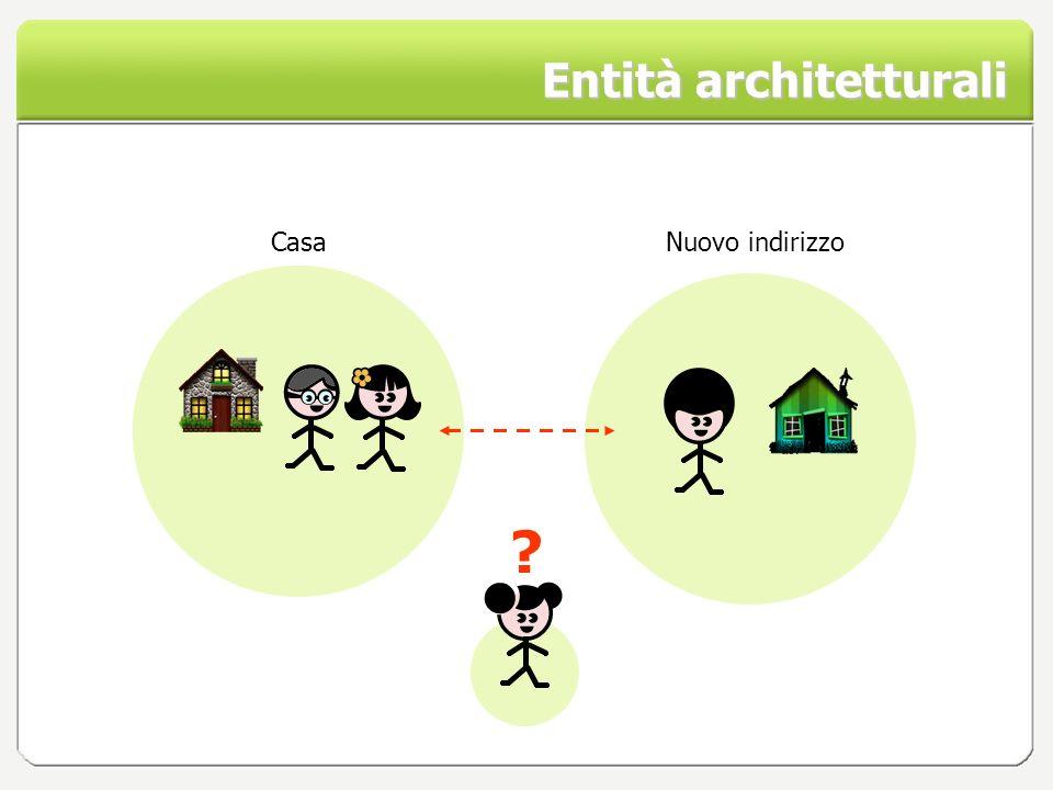 Entità architetturali CasaNuovo indirizzo ?