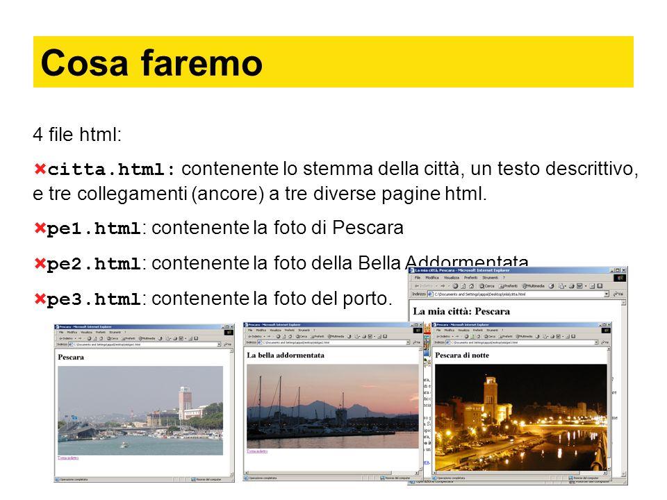 Collegamenti tra le pagine citta.html pe1.html pe2.html pe3.html Nella pagina principale citta.html inseriremo 3 ancore: 1.
