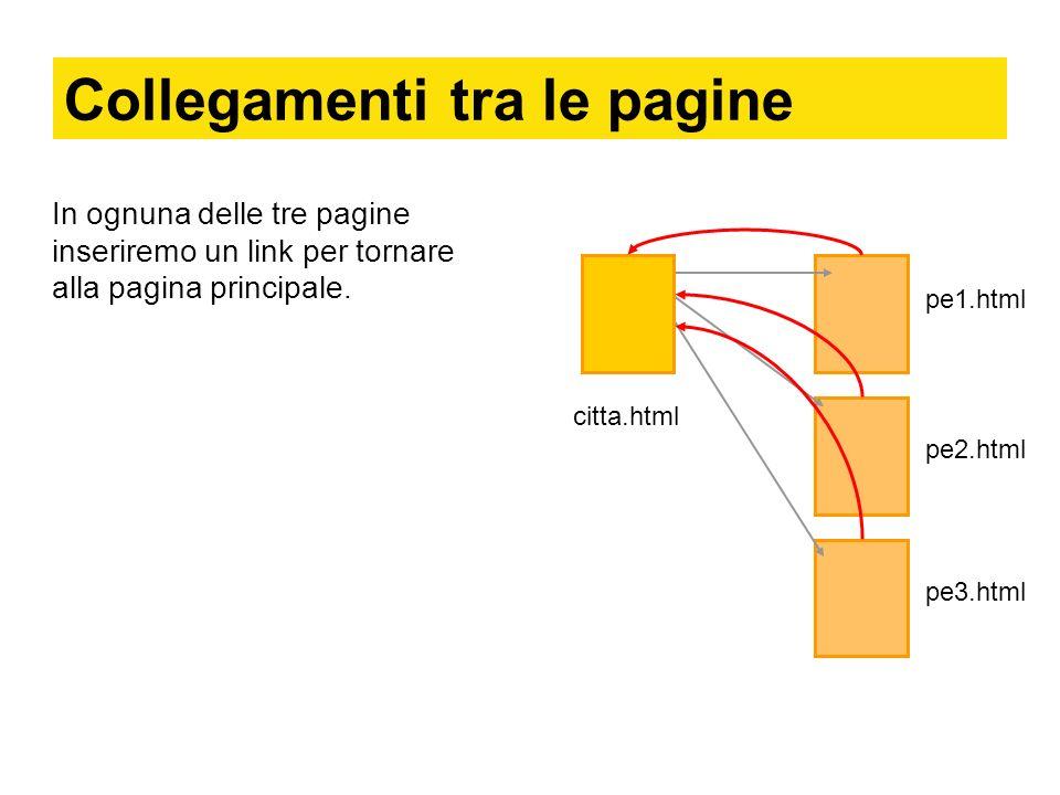 citta.html pe1.html pe2.html pe3.html In ognuna delle tre pagine inseriremo un link per tornare alla pagina principale.